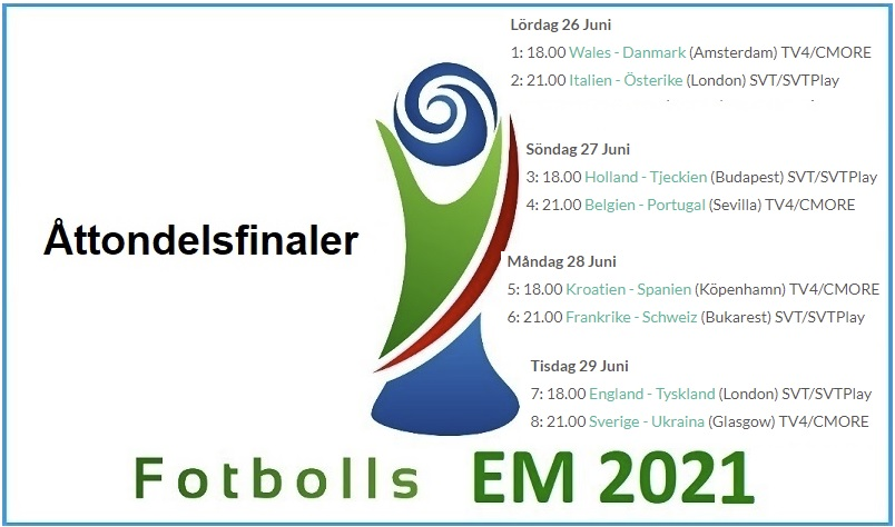 Åttondelsfinaler Fotbolls EM 2021