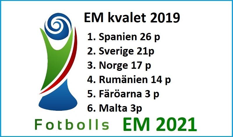Fotbolls EM kval