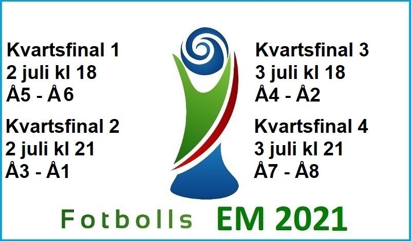 Kvartsfinaler Fotbolls EM 2021